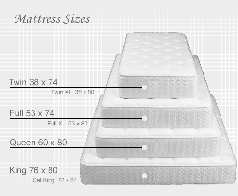 Sleep Concepts Mattress Futon Factory Amish Rustics Mattress
